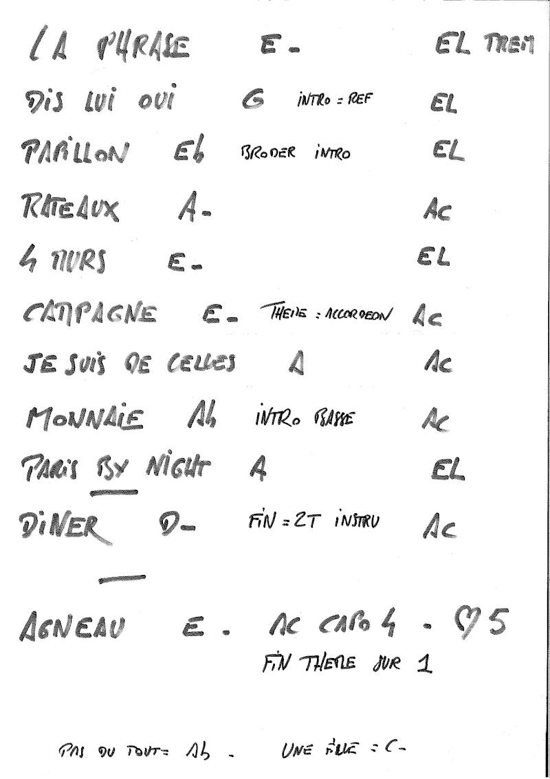 """""""La fête de la joie"""" à La Morte (38) - 28 juin   - Page 2 Liste_11"""