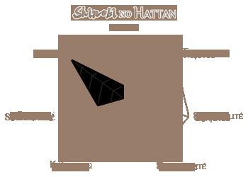 Diagramme Shinobi - Page 3 Arashi10