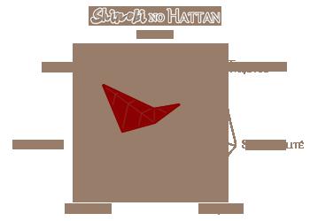 Diagramme Shinobi - Page 3 Setsun10
