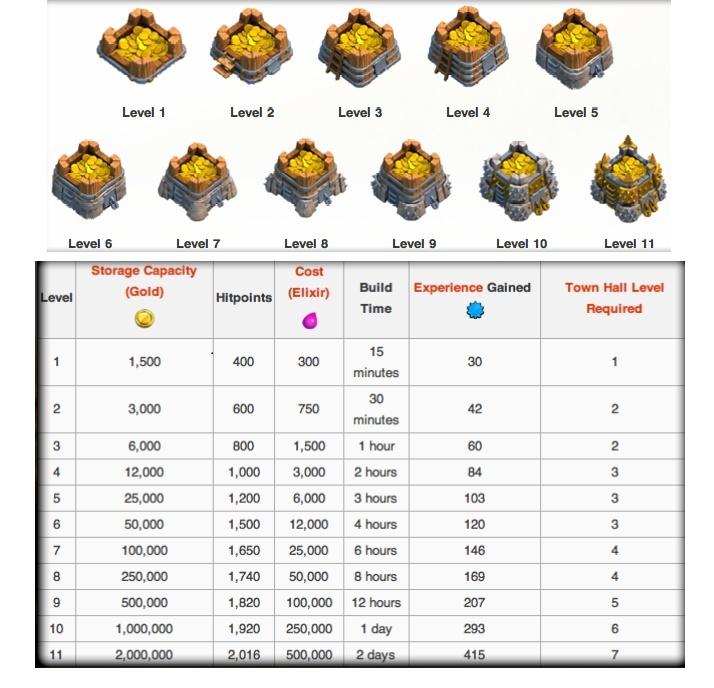 [Infos Ressources] Mine_o10
