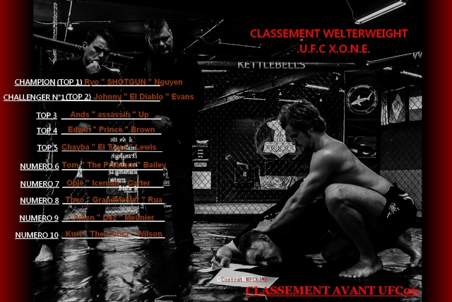EA SPORTS UFC 1 : CLASSEMENT WELTERWEIGHT UFCXONE ( Périmé ) ( Terminé )  Classe10