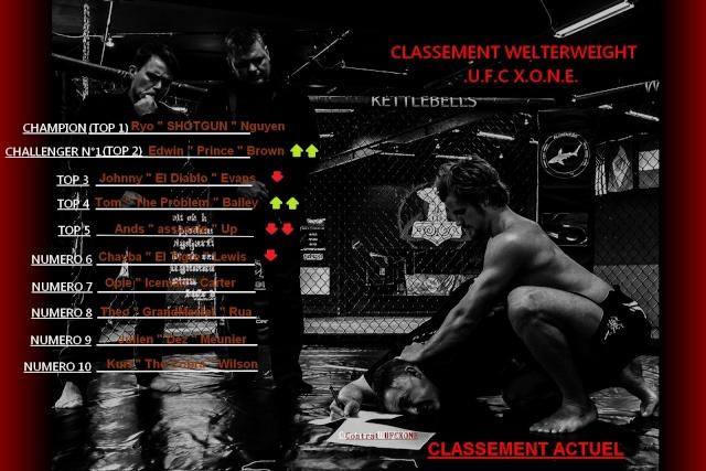 EA SPORTS UFC 1 : CLASSEMENT WELTERWEIGHT UFCXONE ( Périmé ) ( Terminé )  Classe11