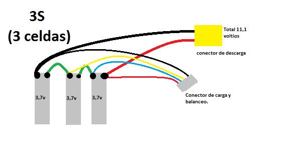 Manual baterías lipo Sin_ta10
