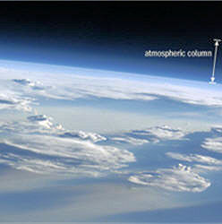Pic d'ozone 40982310