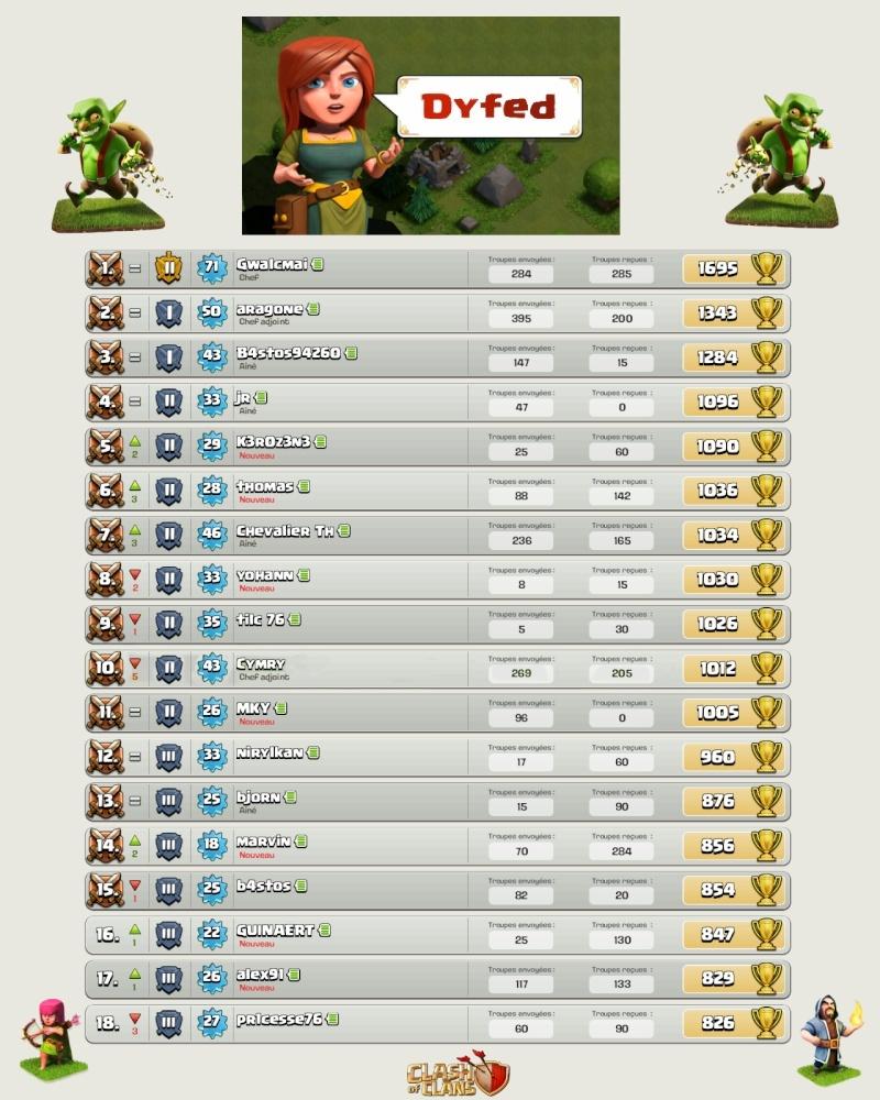 Dyfed - Le clan Clan_210