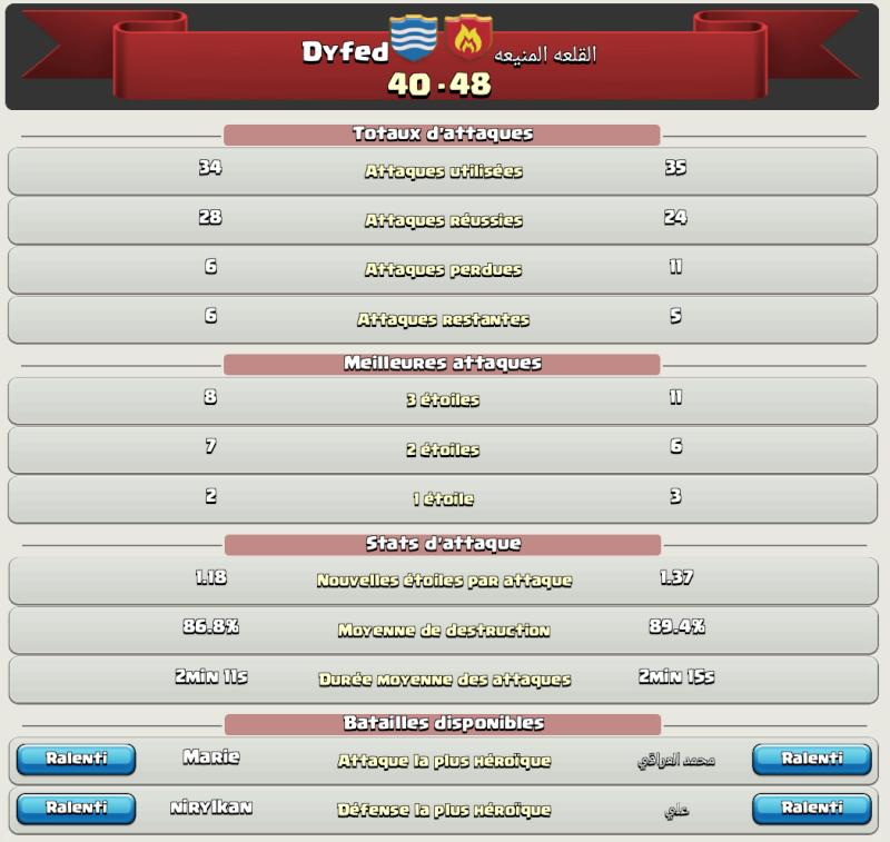 12ème GDC - 1ère défaite Gdc12-10