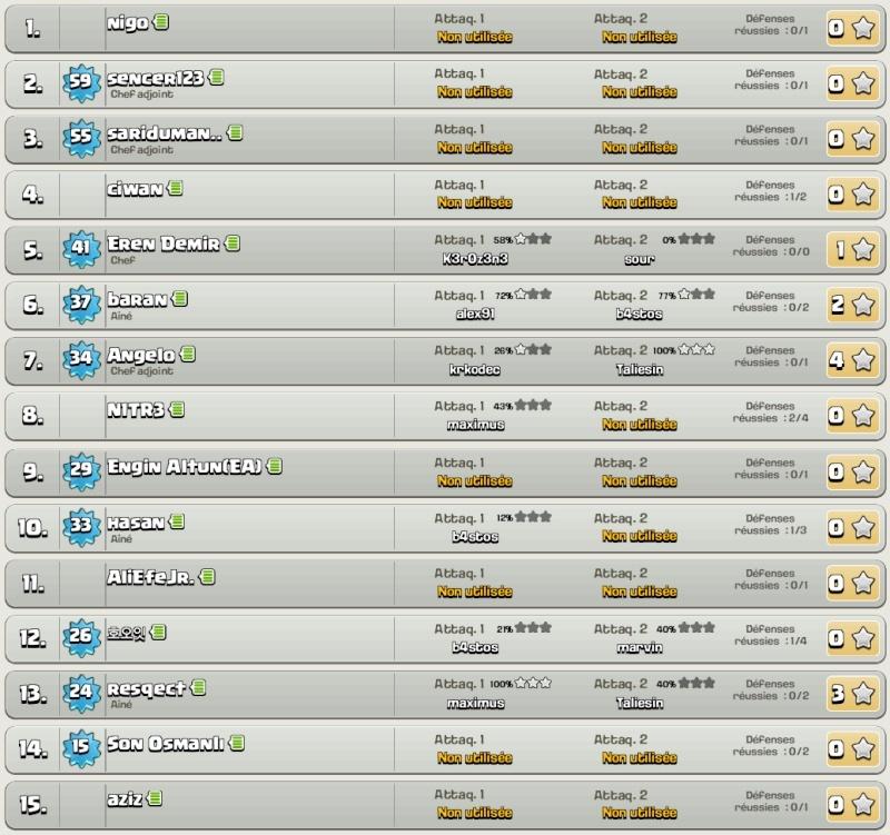 4ème GDC - 4ème victoire Gdc4-d10