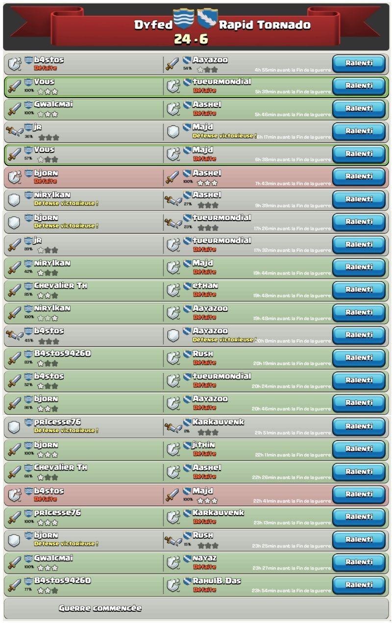 1ère GDC - 1ère victoire Gdc_2010