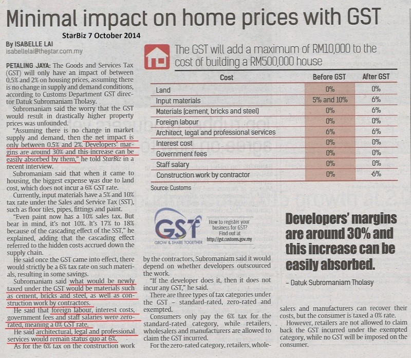 Minimal impact on home prices with GST Starbi10