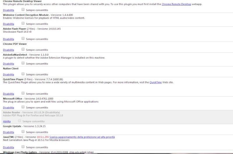Google Chrome mi da' problemi Kkkkkk10