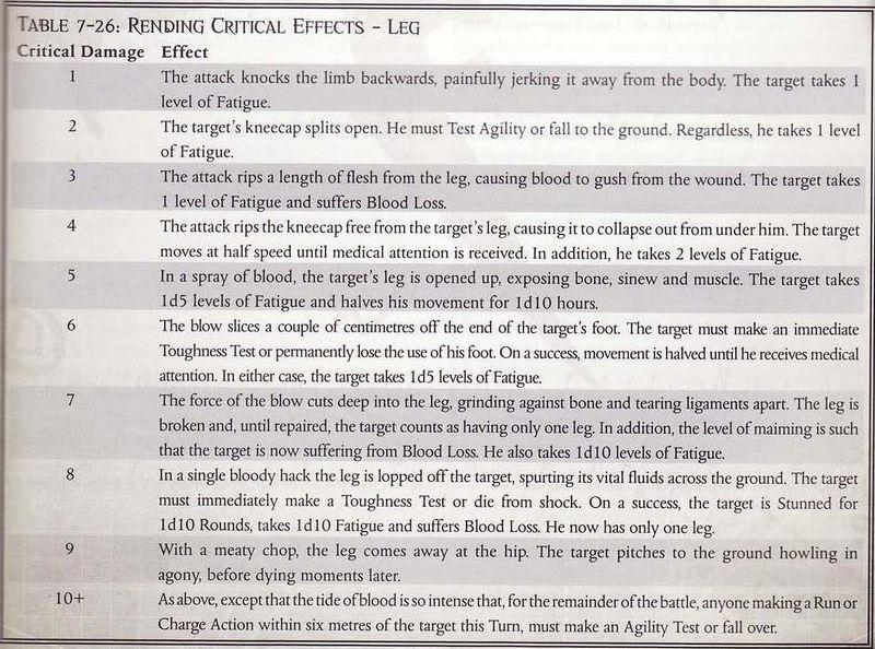 The proper critical charts 800px-10