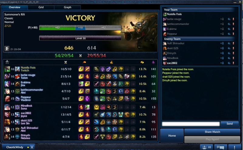 League of win ? ;) Bbmbmb11