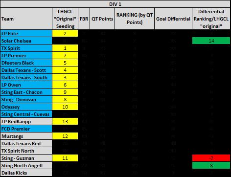 '04 LH QT Predictions  - Page 8 Lhgcl_26