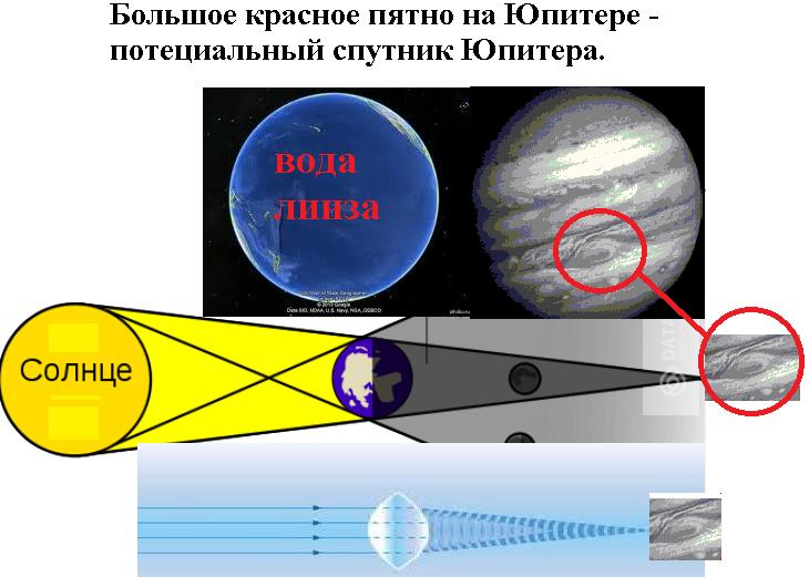 6. Процесс образования спутников и планет Lunnoe10