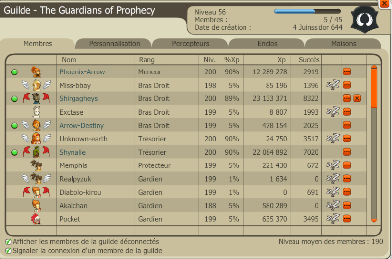 "Candidature de la guilde ""The Guardians of Prophecy"" Guilde10"