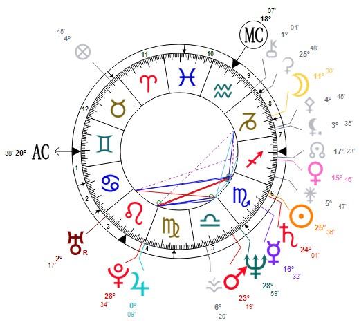 l'intelligence de ton mercure - Page 5 Thame_10