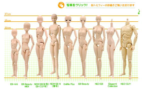 Question et information sur les hybridations Size10