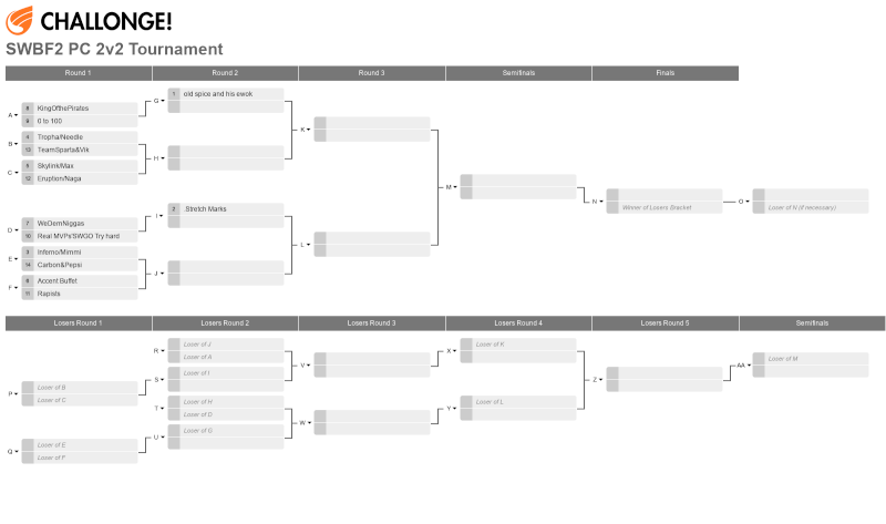 Bracket (Double Elimination0 Swbf2v11