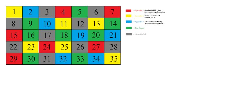 Le grand concours des forumeurs (1) - Du 5 au 18 septembre - Page 7 Le_gra11