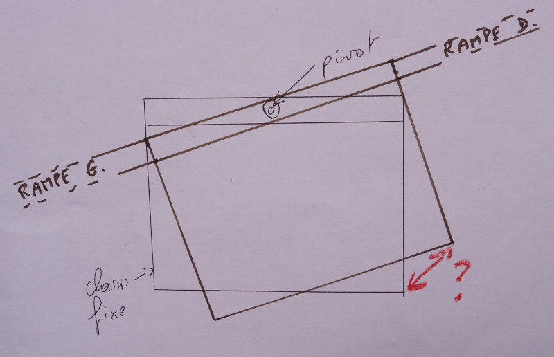 Spra Coupe - fixation de rampe P8146015