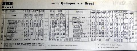 """Une de mes """"bibles""""... L'Horaire SIMON de 1897 Chaix_12"""