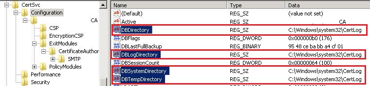 Ca's Database settings & Configuration Directory Caregd12