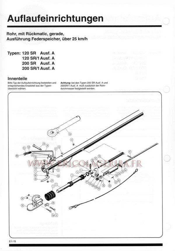 L'amortisseur de freinage ALKO: les ref Alko_110