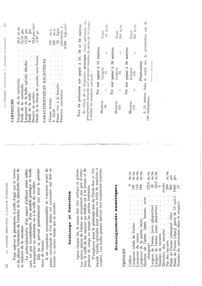 Manuel technique du FN browning GP 35 - différents types 20140826