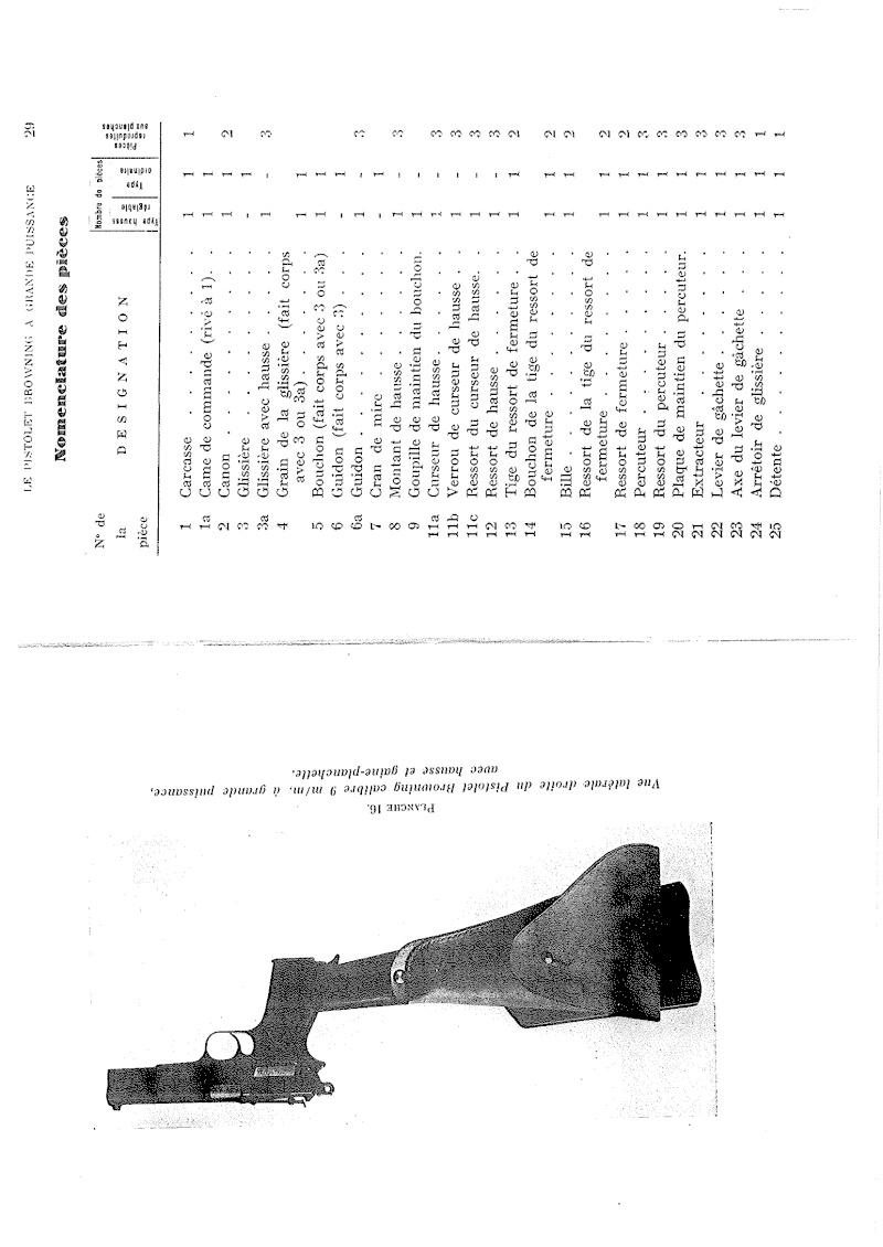 Manuel technique du FN browning GP 35 - différents types 20140829
