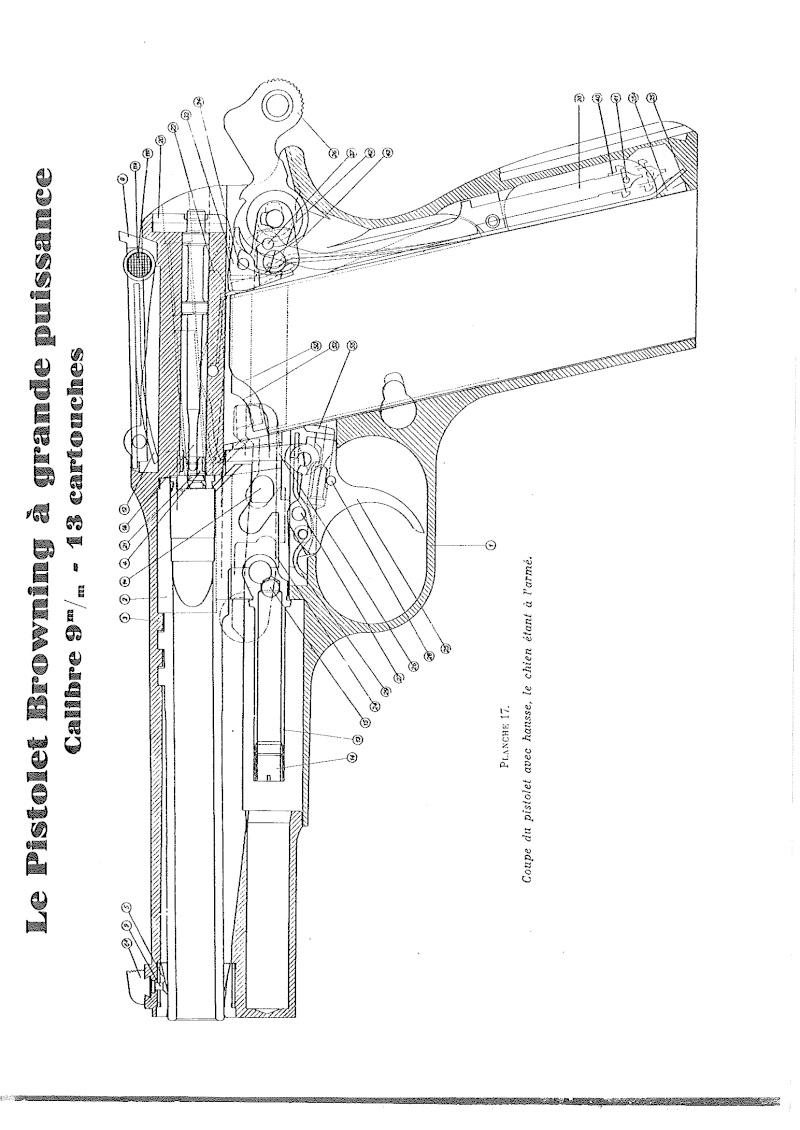Manuel technique du FN browning GP 35 - différents types 20140831
