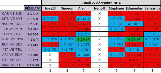 Mardi 23 décembre 2014 Sans_t72