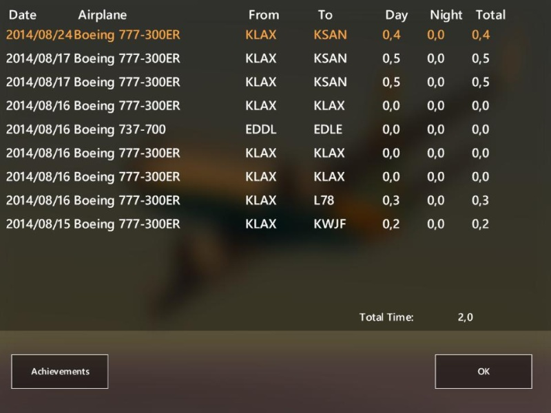 GBL016 KLAX-KSAN 0,4 Hours B777-300er 10634112