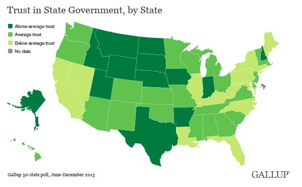 People Rate Their States Trusts10