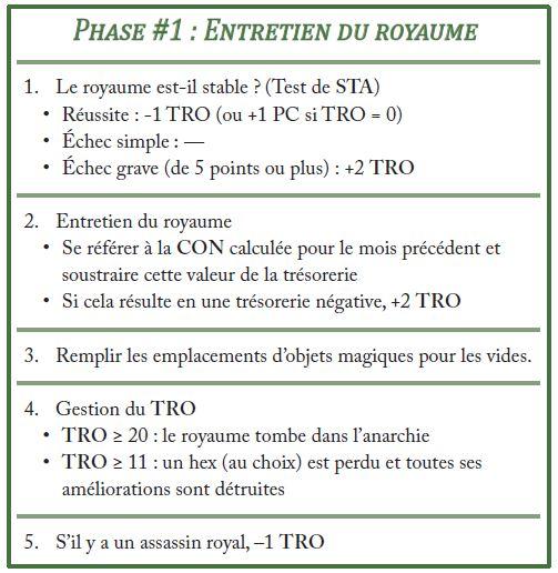 Entretien du Royaume Phase_10