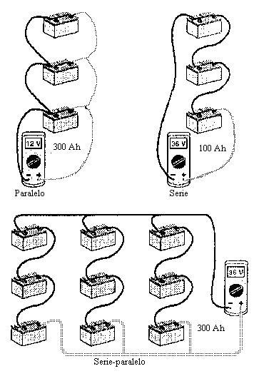Electricité: branchement parallèle et en série 36v10