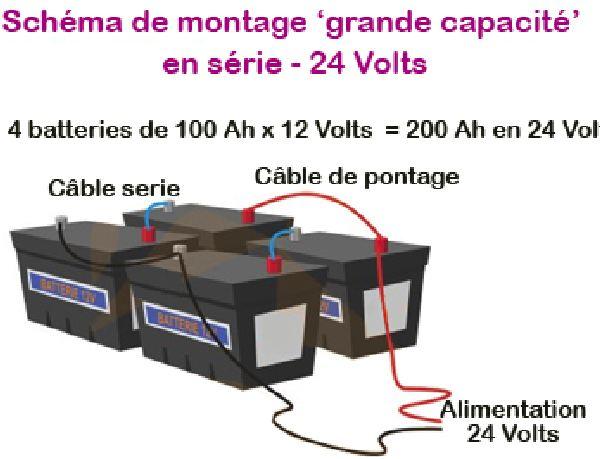 Electricité: branchement parallèle et en série 4x100a10