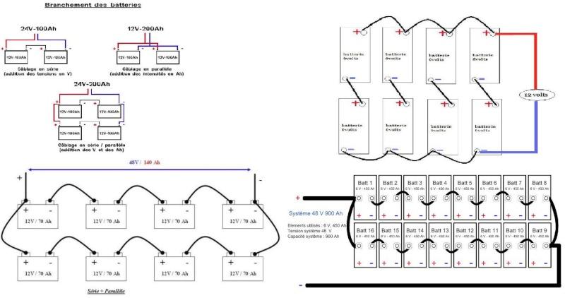 Electricité: branchement parallèle et en série Branch12