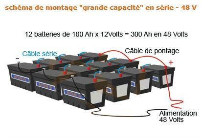 Electricité: branchement parallèle et en série Sp_48v10
