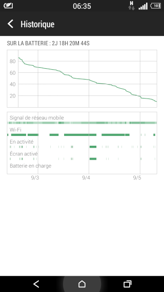 [ROM HTC ONE M8]LOLLIPOP SENSE7 |RENOVATE | Milestone 5.0 | 4.16.401.9 | Nightlies [06/04/2015] Screen11