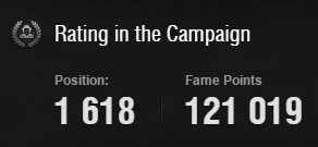 3rd Campaign Ranking results Rthrth10