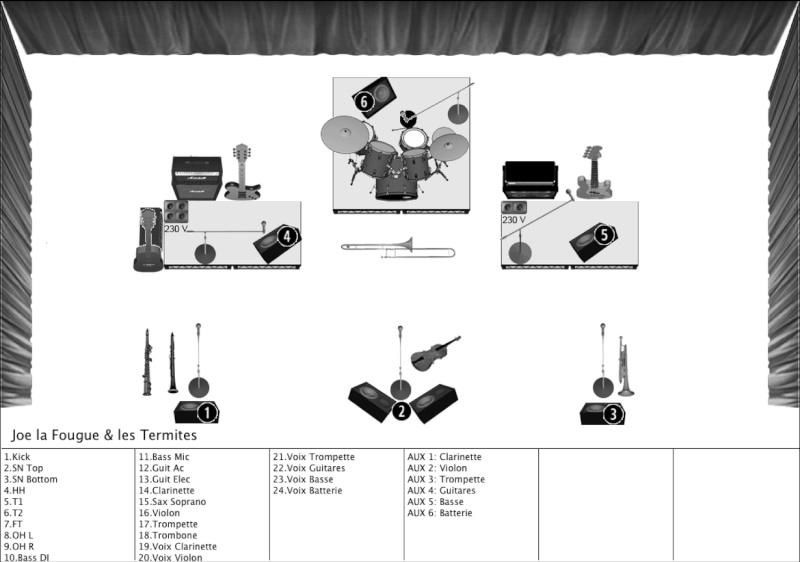logiciel de dessin pour plan de scène Scyne_10