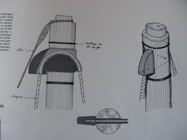 Chaloupe Sardinière 1/50 - - Page 7 Img_0212