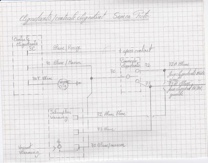 problème circuit clignotant Centra10
