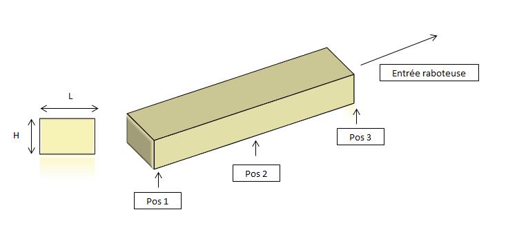 Réglage table de sortie Bestcombi 260 - Page 2 Image_10