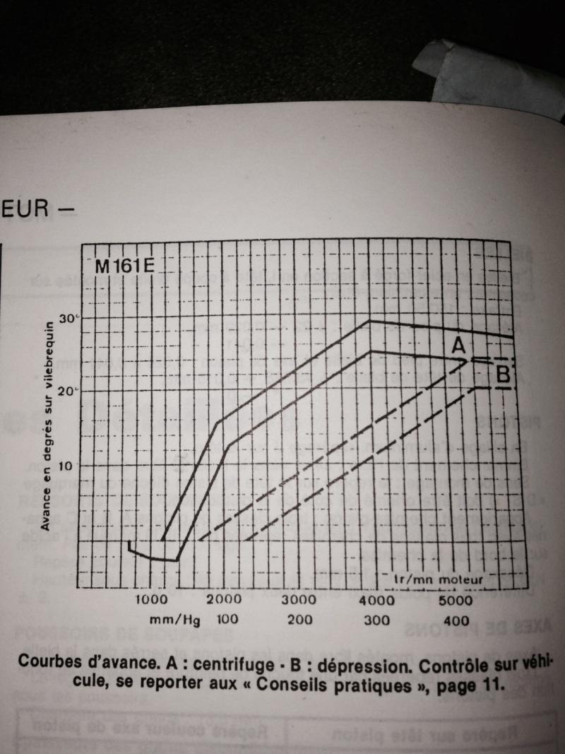 équivalence allumeur Bosch ... Ducellier Fullsi12