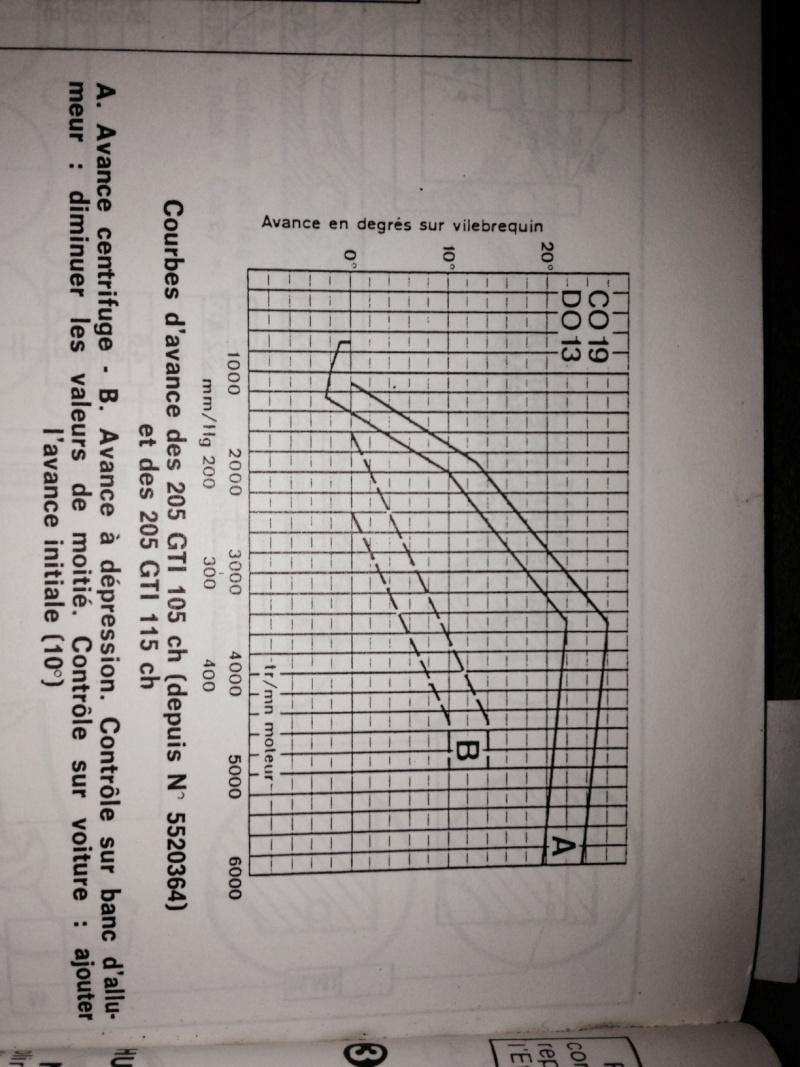 équivalence allumeur Bosch ... Ducellier Fullsi13