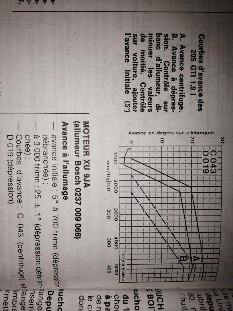 équivalence allumeur Bosch ... Ducellier Fullsi14