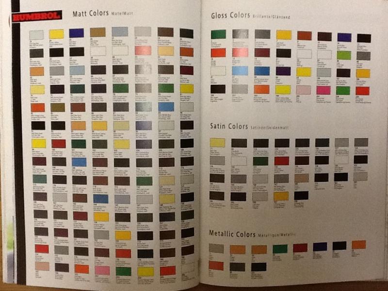 Catalogue HELLER-AIRFIX 1993 Helle361