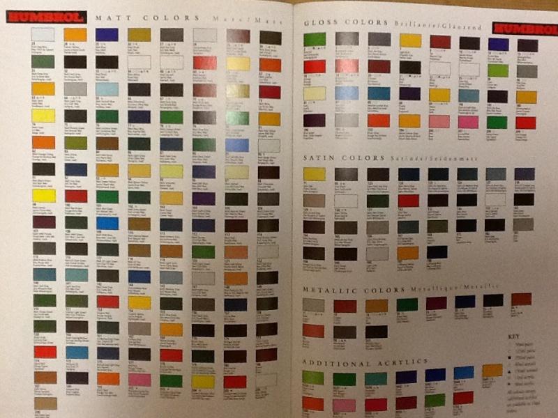 Catalogue HELLER-AIRFIX 1994 Helle389