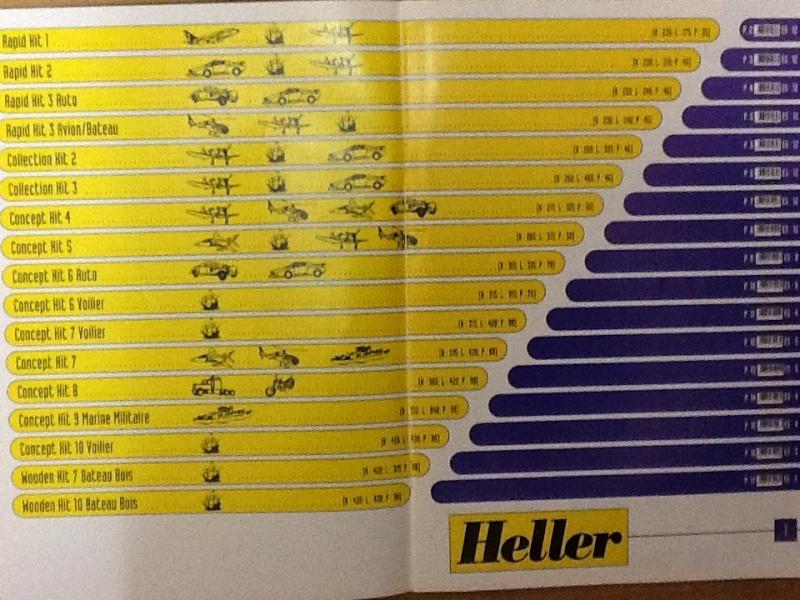 Catalogue KIT 1999 Helle469